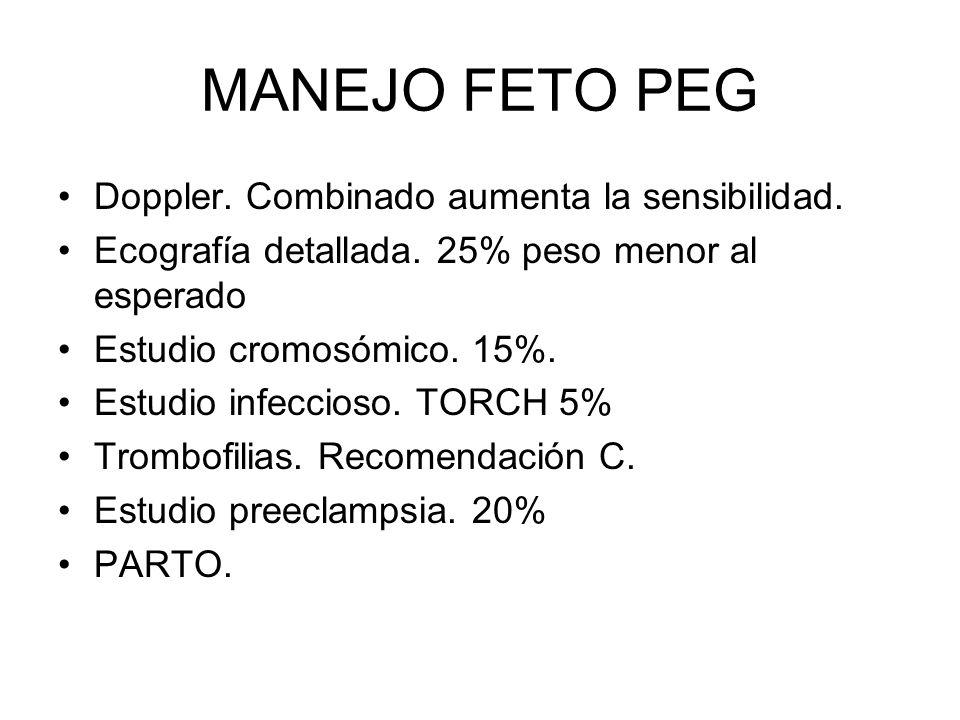 MANEJO FETO PEG Doppler. Combinado aumenta la sensibilidad. Ecografía detallada. 25% peso menor al esperado Estudio cromosómico. 15%. Estudio infeccio