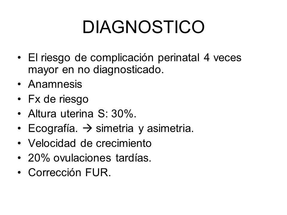DIAGNOSTICO El riesgo de complicación perinatal 4 veces mayor en no diagnosticado. Anamnesis Fx de riesgo Altura uterina S: 30%. Ecografía. simetria y