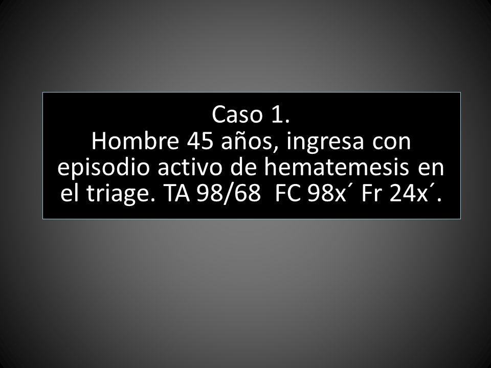Caso 1. Hombre 45 años, ingresa con episodio activo de hematemesis en el triage. TA 98/68 FC 98x´ Fr 24x´.