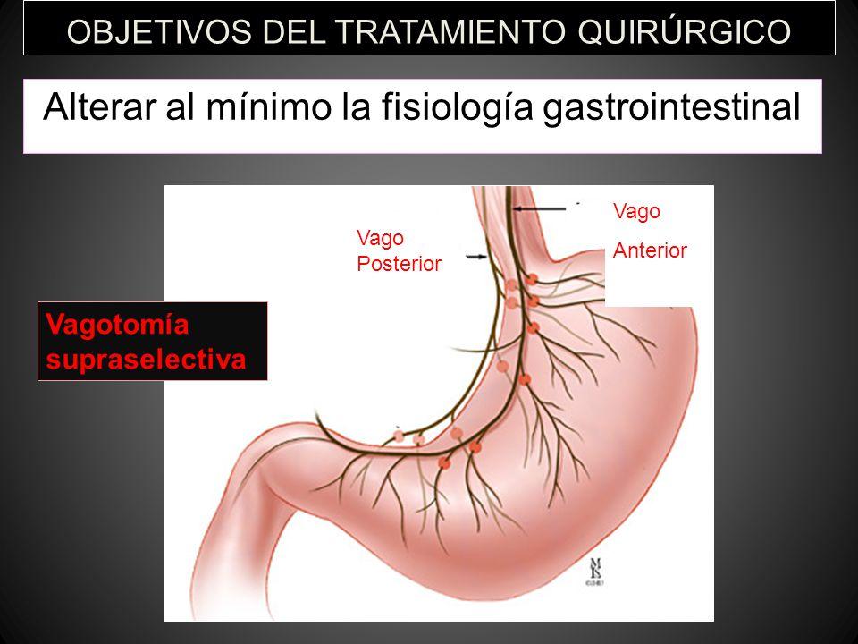 OBJETIVOS DEL TRATAMIENTO QUIRÚRGICO Alterar al mínimo la fisiología gastrointestinal Vago Posterior Vago Anterior Vagotomía supraselectiva