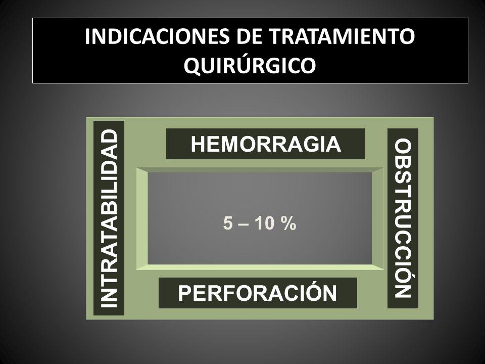 INDICACIONES DE TRATAMIENTO QUIRÚRGICO HEMORRAGIA PERFORACIÓN OBSTRUCCIÓN INTRATABILIDAD 5 – 10 %