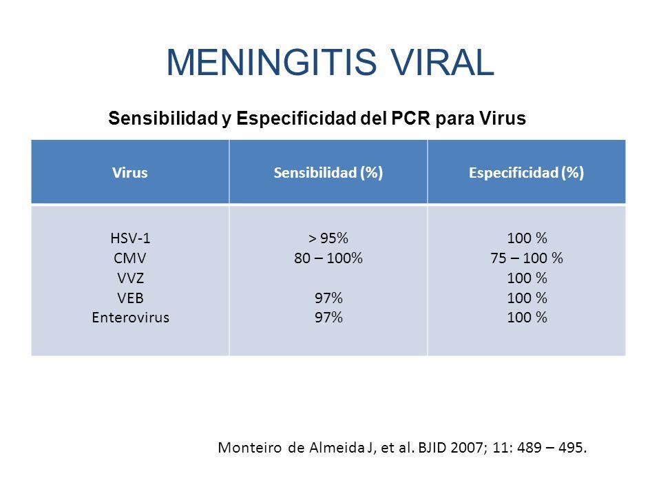 MENINGITIS VIRAL VirusSensibilidad (%)Especificidad (%) HSV-1 CMV VVZ VEB Enterovirus > 95% 80 – 100% 97% 100 % 75 – 100 % 100 % Monteiro de Almeida J
