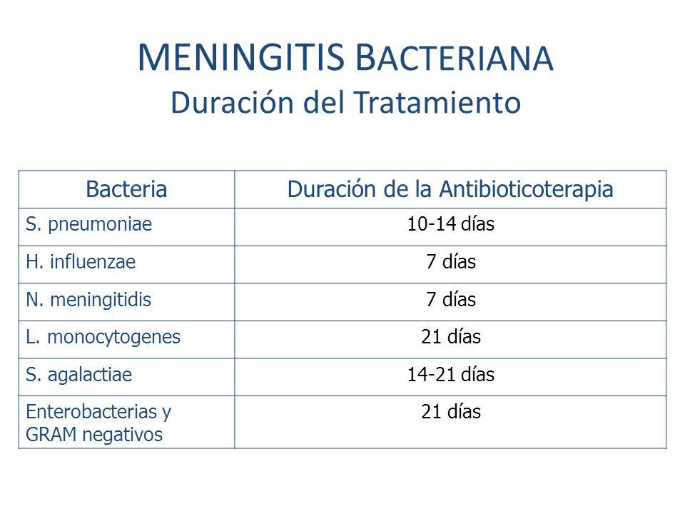 MENINGITIS B ACTERIANA Duración del Tratamiento BacteriaDuración de la Antibioticoterapia S. pneumoniae10-14 días H. influenzae7 días N. meningitidis7