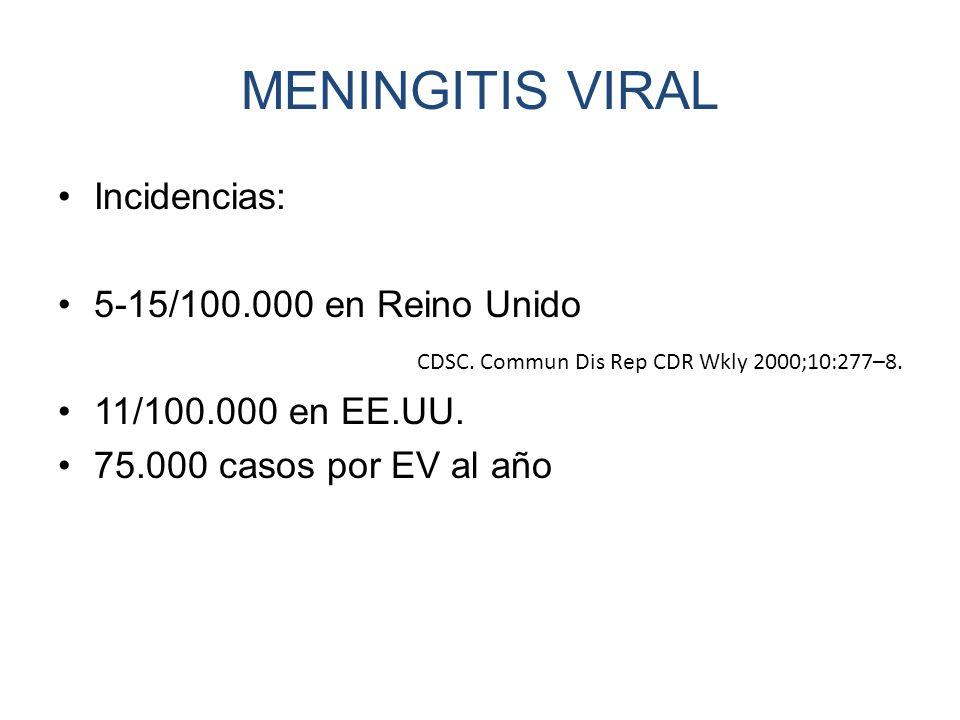 MENINGITIS VIRAL Los primeros virus implicados fueron: Parotiditis, Virus de la coriomeningitis linfocítica y poliovirus Actualmente se sabe que los enterovirus (Excepto poliovirus) son del 85 a 95% de todos los casos de meningitis aséptica Otros agentes: Arbovirus 5%, Herpes virus 4%, Parotiditis, LCMV, Adenovirus, Sarampión, VIH, etc.