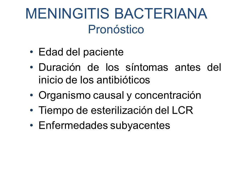 MENINGITIS BACTERIANA Pronóstico Edad del paciente Duración de los síntomas antes del inicio de los antibióticos Organismo causal y concentración Tiem