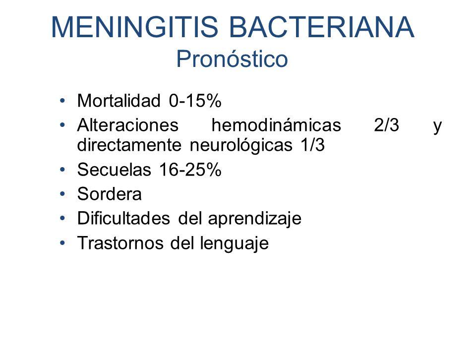 MENINGITIS BACTERIANA Pronóstico Mortalidad 0-15% Alteraciones hemodinámicas 2/3 y directamente neurológicas 1/3 Secuelas 16-25% Sordera Dificultades
