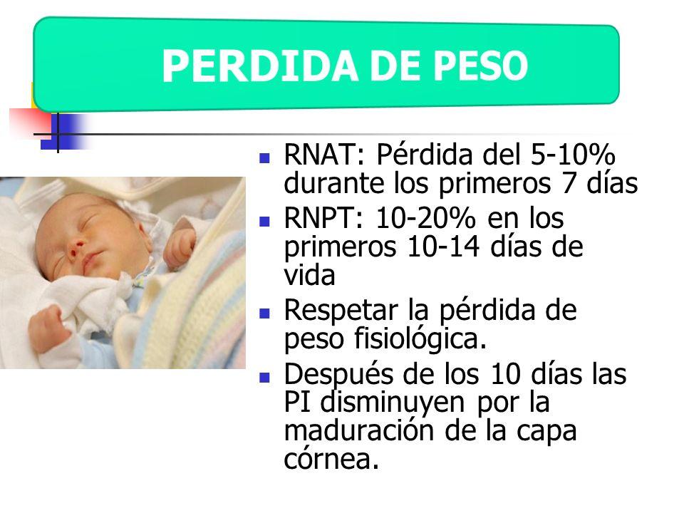 RNAT: Pérdida del 5-10% durante los primeros 7 días RNPT: 10-20% en los primeros 10-14 días de vida Respetar la pérdida de peso fisiológica. Después d