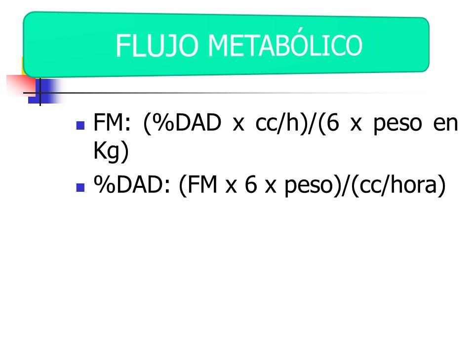 FM: (%DAD x cc/h)/(6 x peso en Kg) %DAD: (FM x 6 x peso)/(cc/hora)