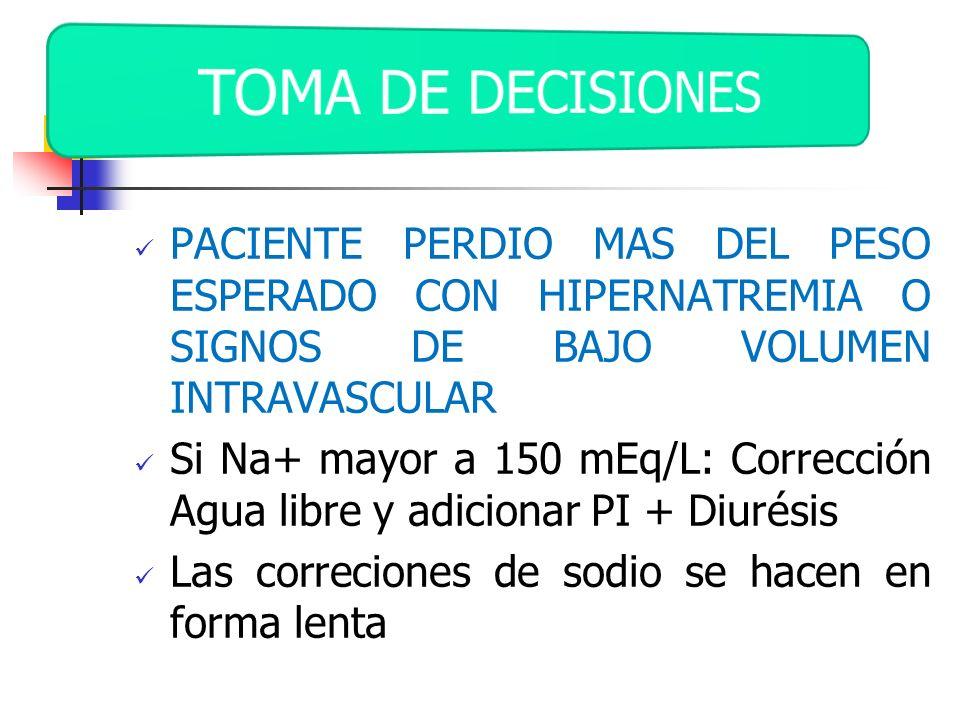 PACIENTE PERDIO MAS DEL PESO ESPERADO CON HIPERNATREMIA O SIGNOS DE BAJO VOLUMEN INTRAVASCULAR Si Na+ mayor a 150 mEq/L: Corrección Agua libre y adici