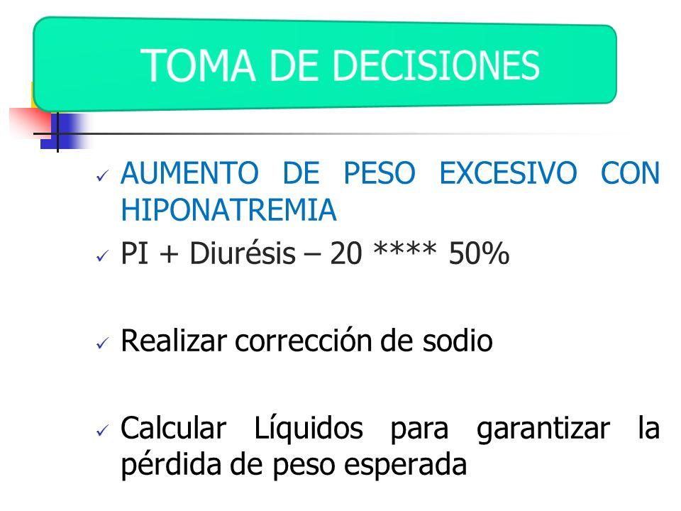 AUMENTO DE PESO EXCESIVO CON HIPONATREMIA PI + Diurésis – 20 **** 50% Realizar corrección de sodio Calcular Líquidos para garantizar la pérdida de pes