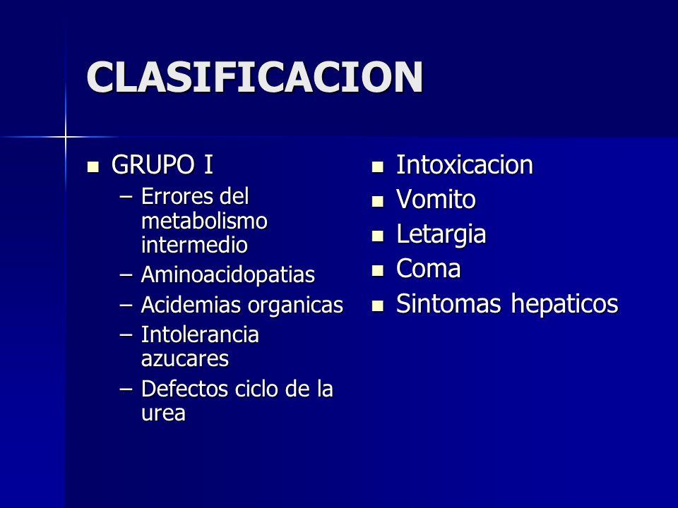 CLASIFICACION GRUPO 2 GRUPO 2 –Defectos en la utilizacion o produccion de energia –Defectos gluconeogenesis –Defectos oxidacion de acidos grasos –Acidemias lacticas congenitas –Enfermedades mitocondriales Hipoglicemia Hipoglicemia Hipotonia Hipotonia Miopatia Miopatia Cardiomiopatia Cardiomiopatia Defectos de conduccion cardiaca Defectos de conduccion cardiaca Muerte subita Muerte subita Arritmias Arritmias