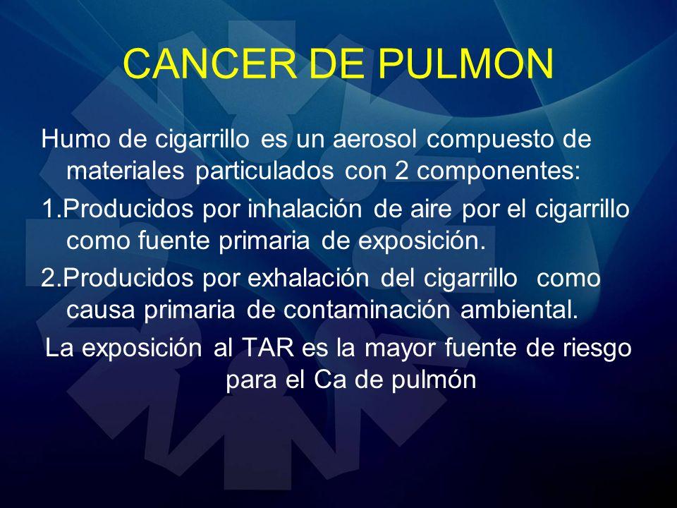 CANCER DE PULMON Humo de cigarrillo es un aerosol compuesto de materiales particulados con 2 componentes: 1.Producidos por inhalación de aire por el c