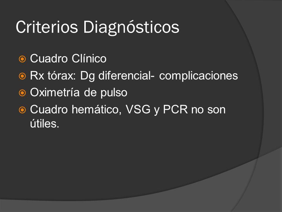 Criterios Diagnósticos Cuadro Clínico Rx tórax: Dg diferencial- complicaciones Oximetría de pulso Cuadro hemático, VSG y PCR no son útiles.