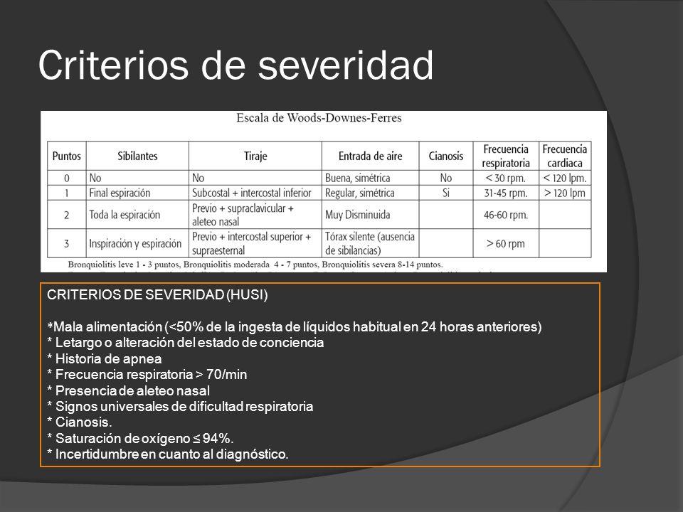 Criterios de severidad CRITERIOS DE SEVERIDAD (HUSI) * Mala alimentación (<50% de la ingesta de líquidos habitual en 24 horas anteriores) * Letargo o