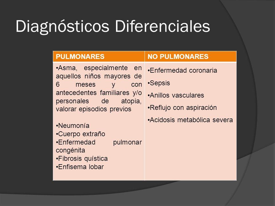 Diagnósticos Diferenciales PULMONARESNO PULMONARES Asma, especialmente en aquellos niños mayores de 6 meses y con antecedentes familiares y/o personal
