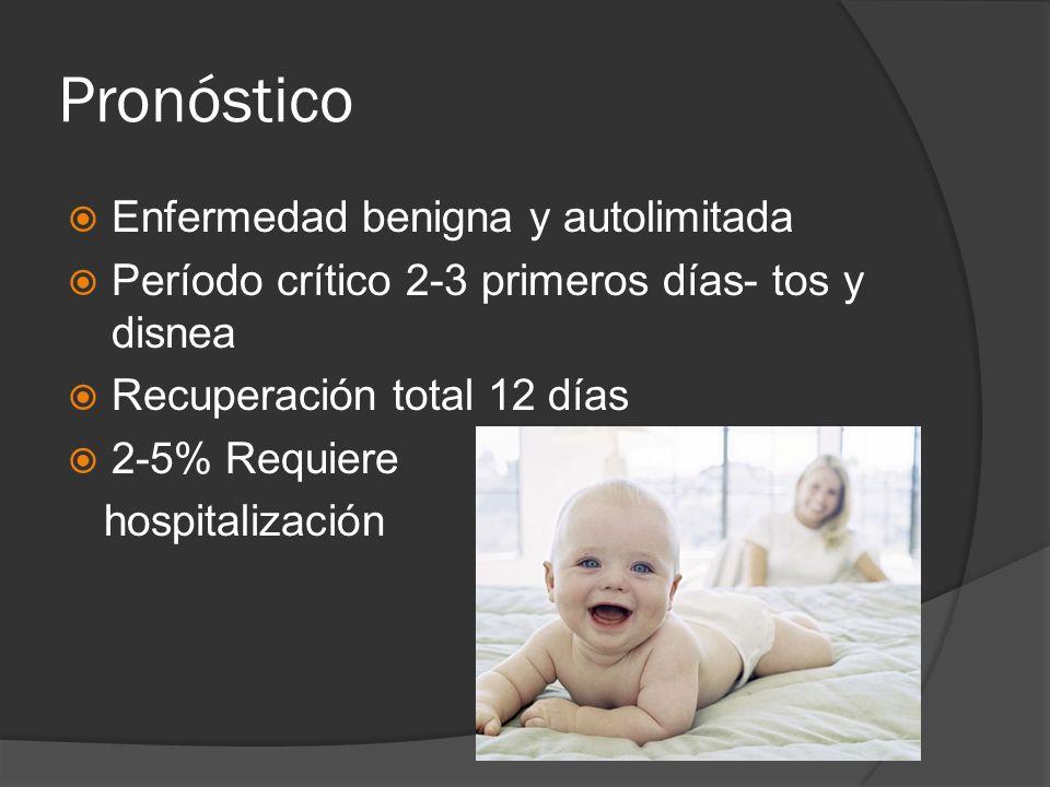 Pronóstico Enfermedad benigna y autolimitada Período crítico 2-3 primeros días- tos y disnea Recuperación total 12 días 2-5% Requiere hospitalización