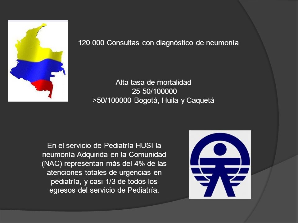 120.000 Consultas con diagnóstico de neumonía Alta tasa de mortalidad 25-50/100000 >50/100000 Bogotá, Huila y Caquetá En el servicio de Pediatría HUSI