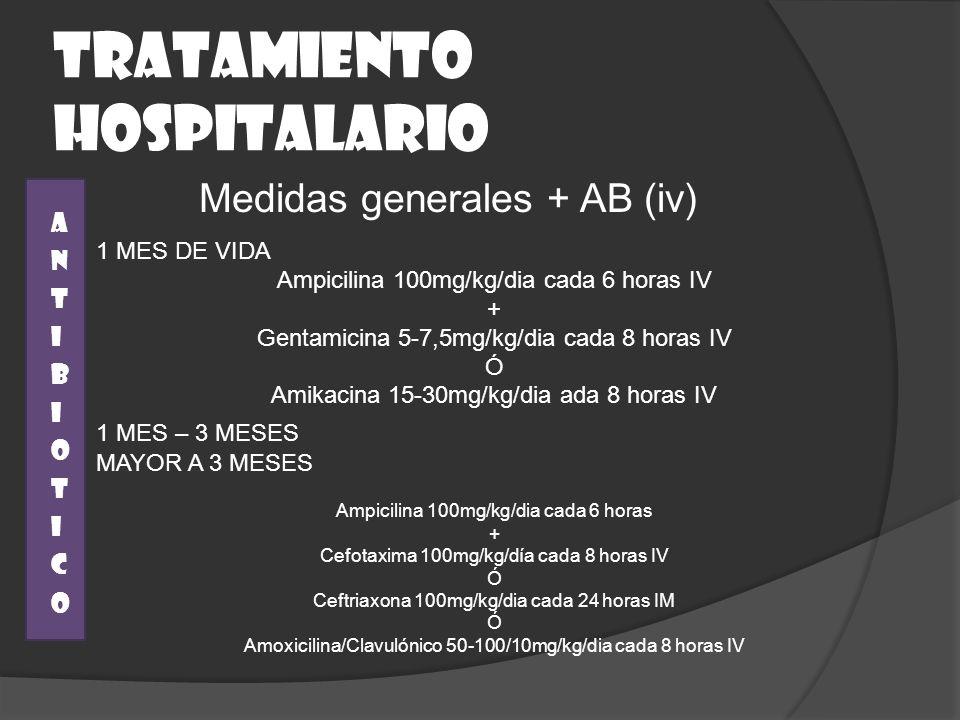 TRATAMIENTO HOSPITALARIO Medidas generales + AB (iv) 1 MES DE VIDA Ampicilina 100mg/kg/dia cada 6 horas IV + Gentamicina 5-7,5mg/kg/dia cada 8 horas I