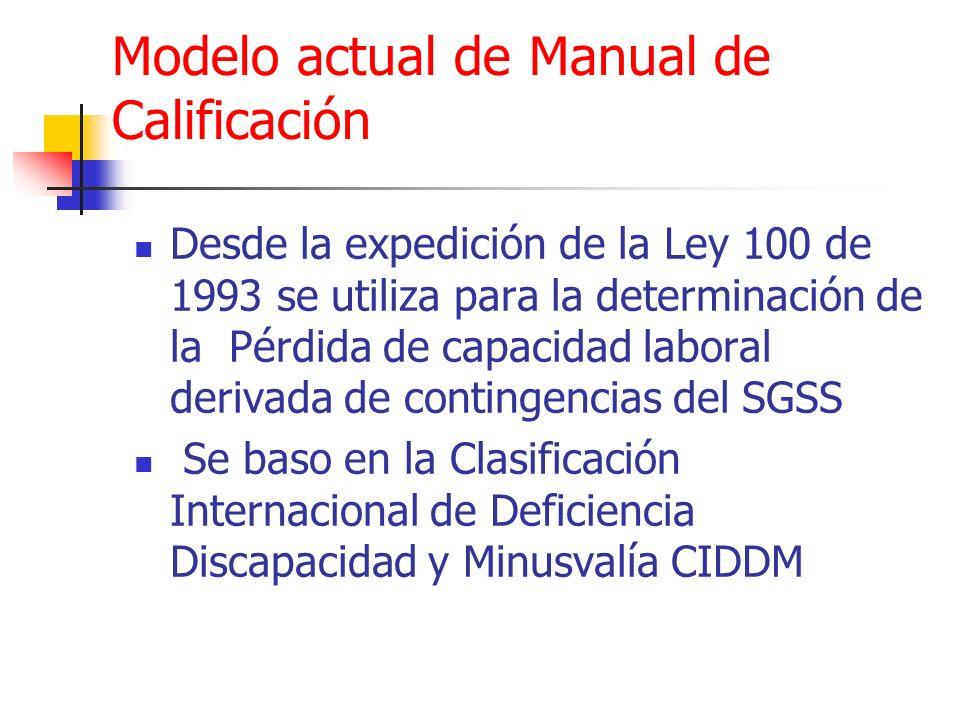 Modelo actual de Manual de Calificación Desde la expedición de la Ley 100 de 1993 se utiliza para la determinación de la Pérdida de capacidad laboral