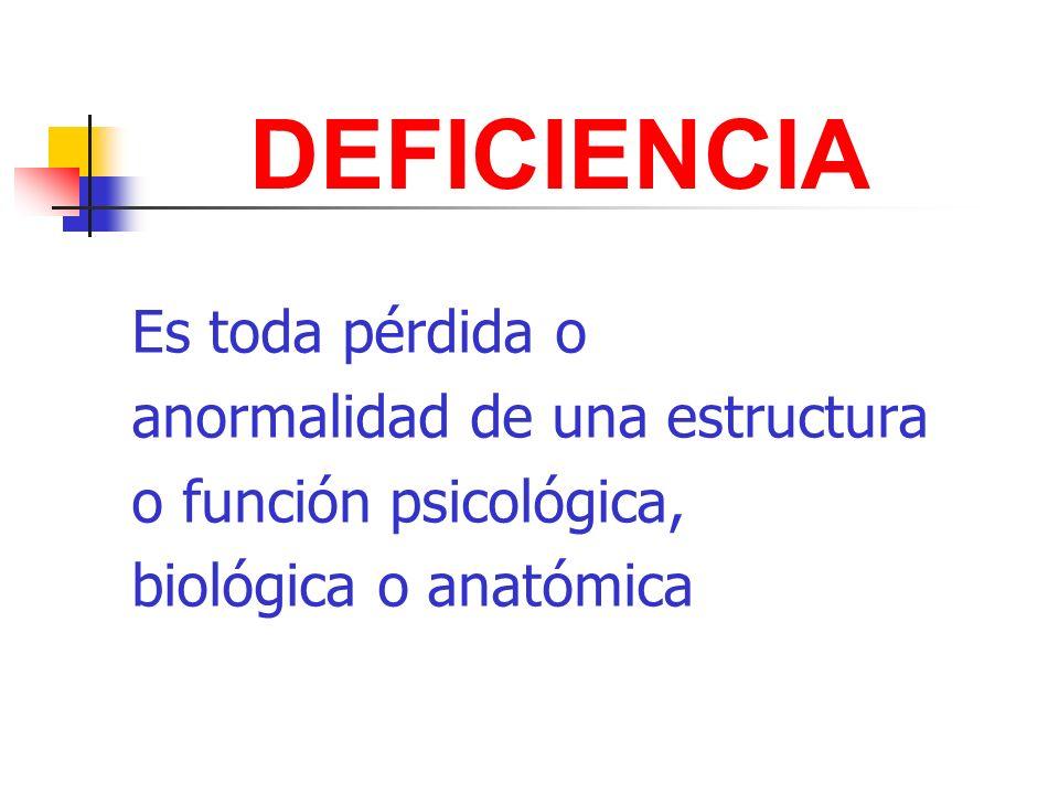 Es toda pérdida o anormalidad de una estructura o función psicológica, biológica o anatómica DEFICIENCIA