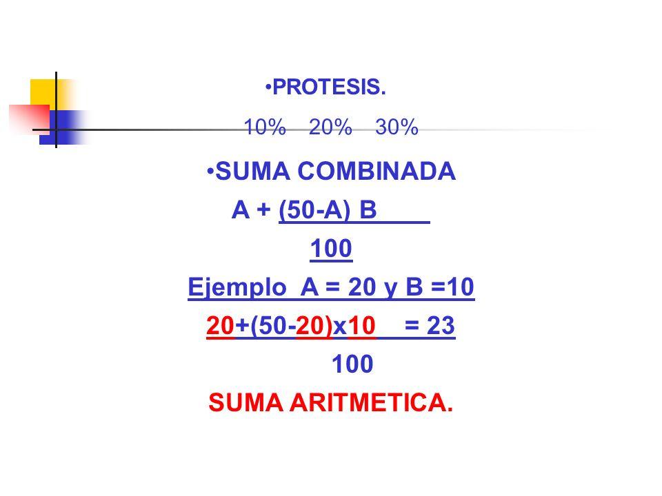 PROTESIS. 10%20%30% SUMA COMBINADA A + (50-A) B 100 Ejemplo A = 20 y B =10 20+(50-20)x10 = 23 100 SUMA ARITMETICA.