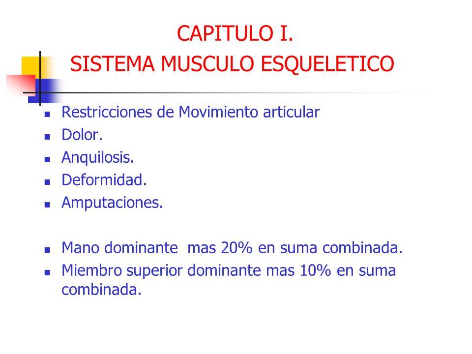 CAPITULO I. SISTEMA MUSCULO ESQUELETICO Restricciones de Movimiento articular Dolor. Anquilosis. Deformidad. Amputaciones. Mano dominante mas 20% en s