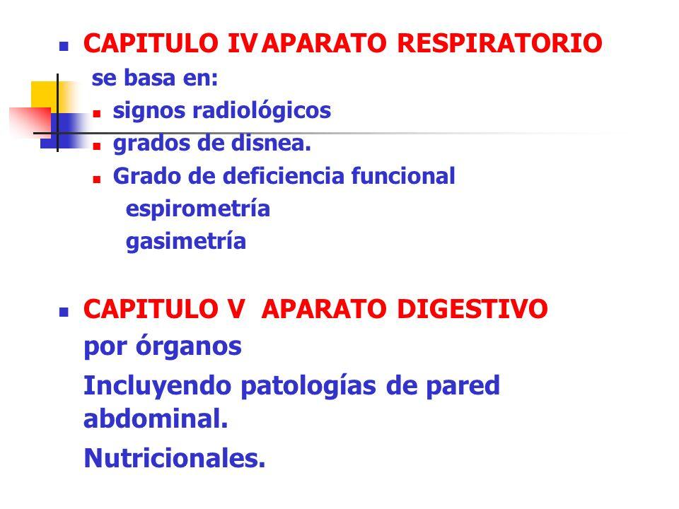 CAPITULO IVAPARATO RESPIRATORIO se basa en: signos radiológicos grados de disnea. Grado de deficiencia funcional espirometría gasimetría CAPITULO V AP