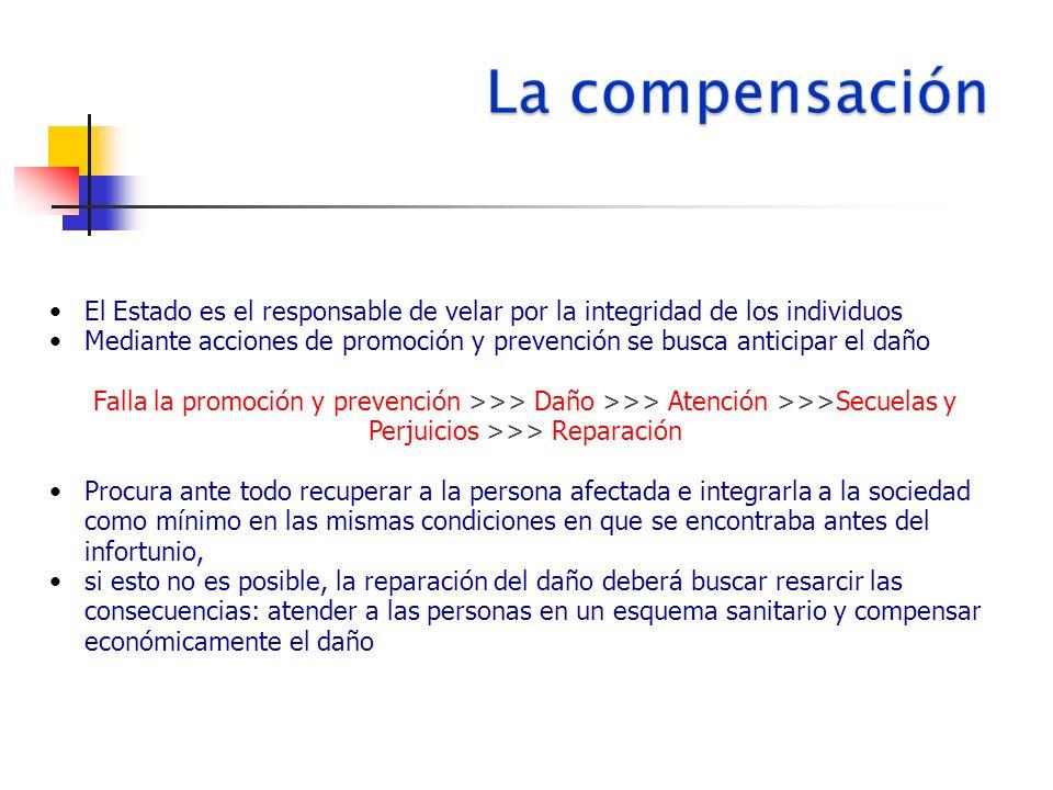 INCAPACIDAD DE GANANCIA TIENE EN CUENTA LA CAPACIDAD RESIDUAL POSIBILIDADES DE RECONVERSION LABORAL