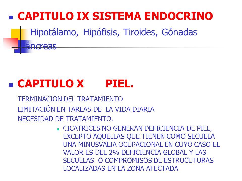 CAPITULO IX SISTEMA ENDOCRINO Hipotálamo, Hipófisis, Tiroides, Gónadas Páncreas CAPITULO XPIEL. TERMINACIÓN DEL TRATAMIENTO LIMITACIÓN EN TAREAS DE LA