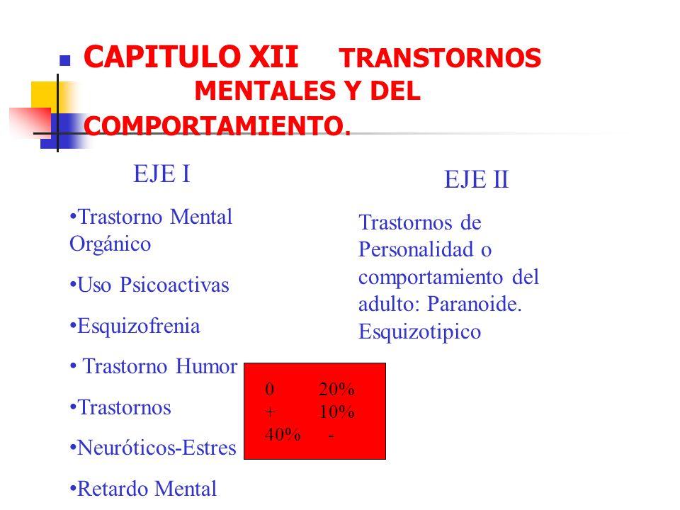 CAPITULO XII TRANSTORNOS MENTALES Y DEL COMPORTAMIENTO. EJE I Trastorno Mental Orgánico Uso Psicoactivas Esquizofrenia Trastorno Humor Trastornos Neur