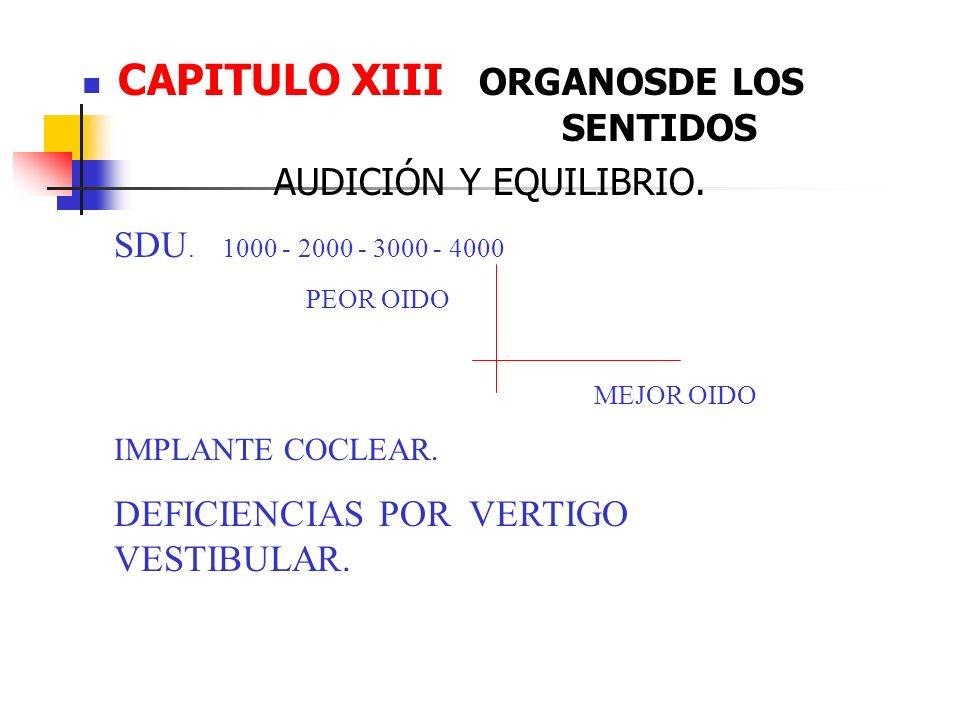 CAPITULO XIII ORGANOSDE LOS SENTIDOS AUDICIÓN Y EQUILIBRIO. SDU. 1000 - 2000 - 3000 - 4000 PEOR OIDO MEJOR OIDO IMPLANTE COCLEAR. DEFICIENCIAS POR VER