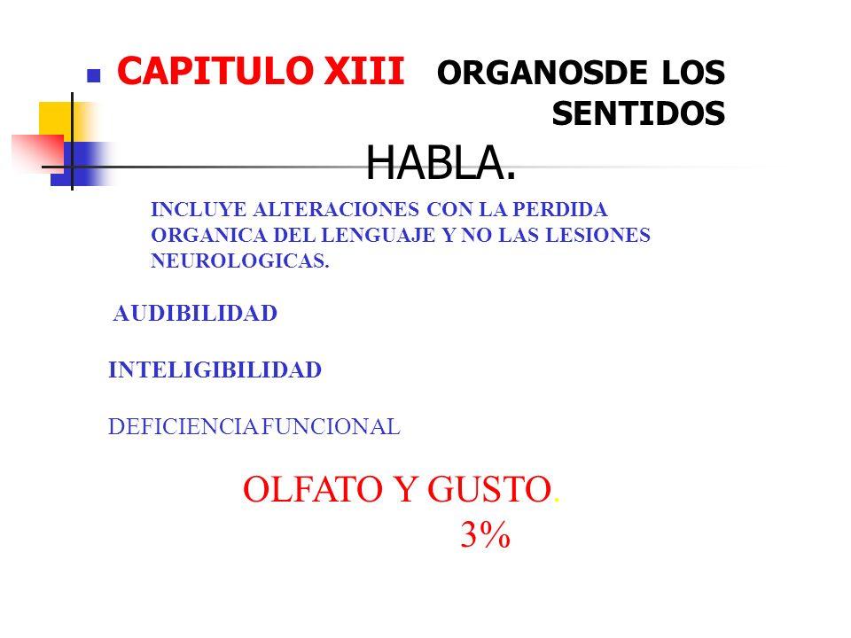 CAPITULO XIII ORGANOSDE LOS SENTIDOS HABLA. INCLUYE ALTERACIONES CON LA PERDIDA ORGANICA DEL LENGUAJE Y NO LAS LESIONES NEUROLOGICAS. AUDIBILIDAD INTE