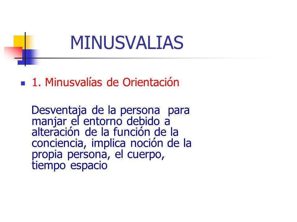 MINUSVALIAS 1. Minusvalías de Orientación Desventaja de la persona para manjar el entorno debido a alteración de la función de la conciencia, implica