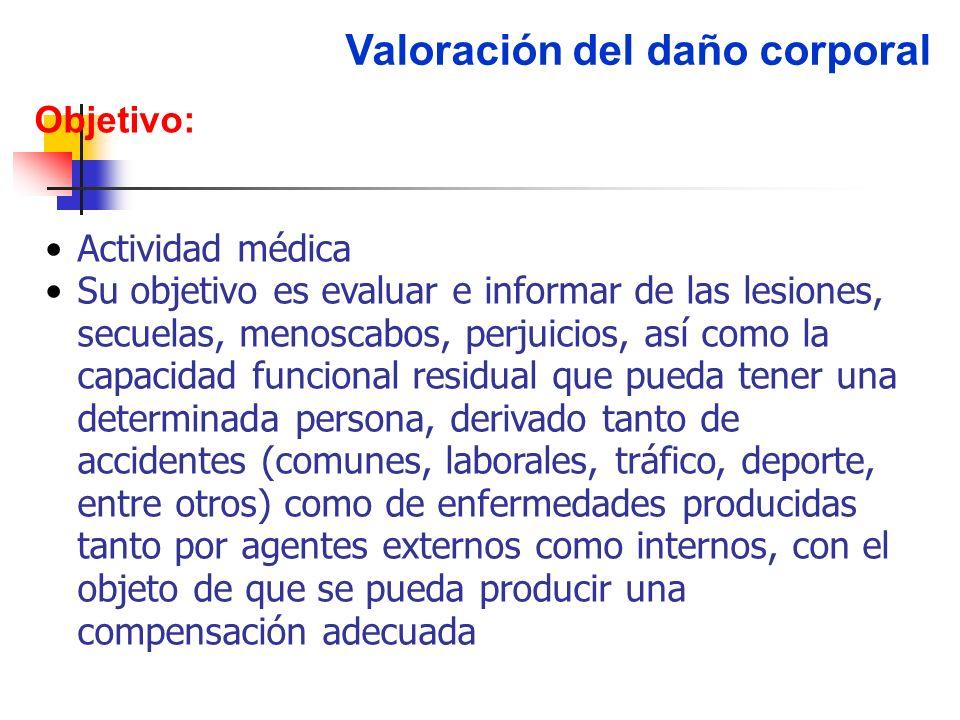 MANUAL UNICO DE CALIFICACIÓN DE INVALIDEZ EN COLOMBIA.