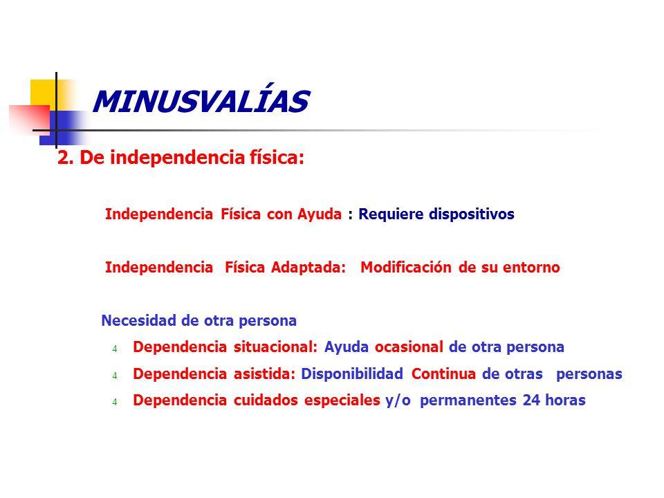 MINUSVALÍAS 2. De independencia física: Independencia Física con Ayuda : Requiere dispositivos Independencia Física Adaptada: Modificación de su entor
