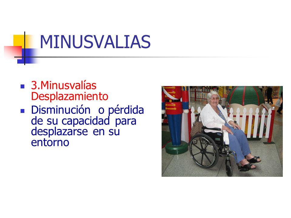 MINUSVALIAS 3.Minusvalías Desplazamiento Disminución o pérdida de su capacidad para desplazarse en su entorno