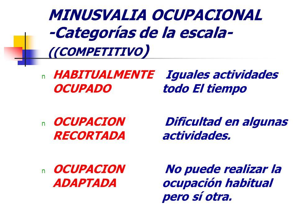 MINUSVALIA OCUPACIONAL -Categorías de la escala- ((COMPETITIVO ) n HABITUALMENTE OCUPADO n OCUPACION RECORTADA n OCUPACION ADAPTADA Iguales actividade