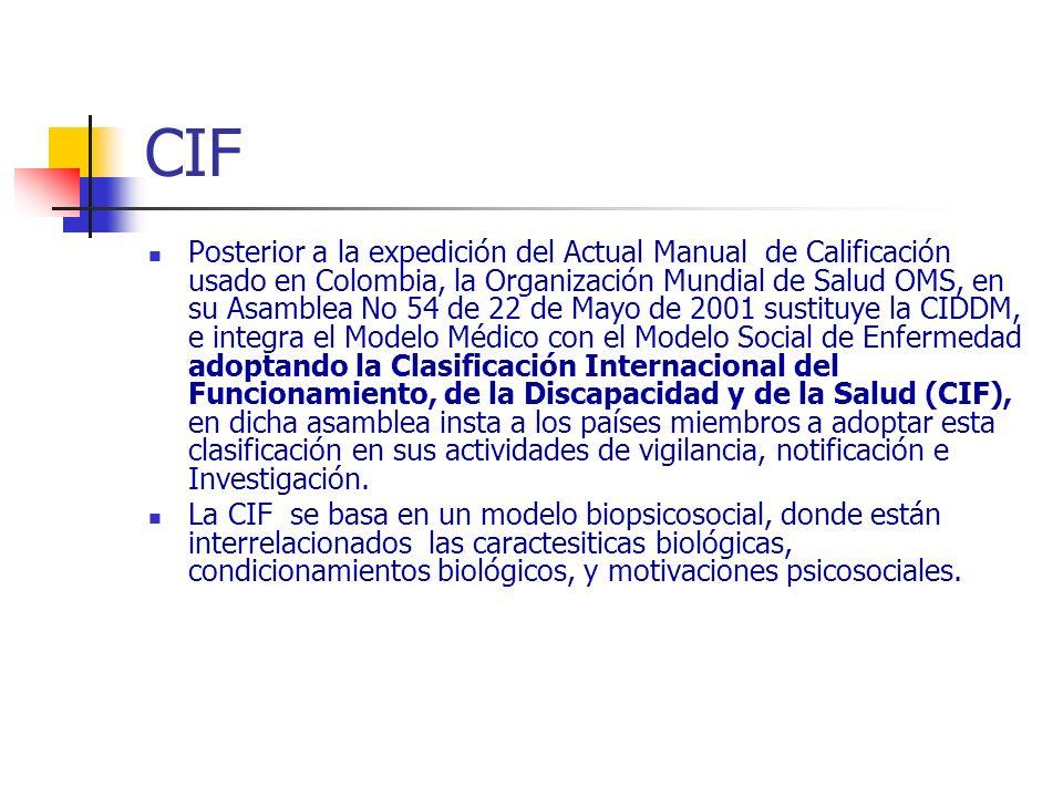CIF Posterior a la expedición del Actual Manual de Calificación usado en Colombia, la Organización Mundial de Salud OMS, en su Asamblea No 54 de 22 de