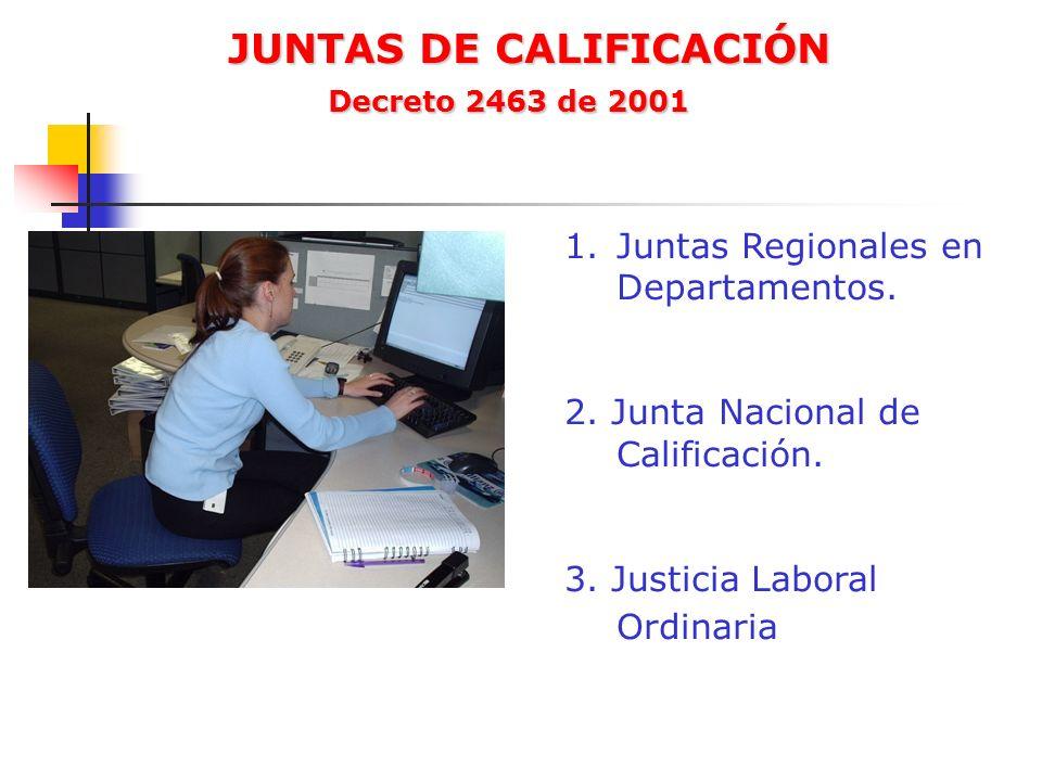 JUNTAS DE CALIFICACIÓN Decreto 2463 de 2001 JUNTAS DE CALIFICACIÓN Decreto 2463 de 2001 1.Juntas Regionales en Departamentos. 2. Junta Nacional de Cal