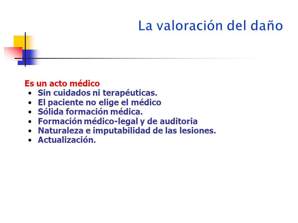 Es un acto médico Sin cuidados ni terapéuticas. El paciente no elige el médico Sólida formación médica. Formación médico-legal y de auditoria Naturale