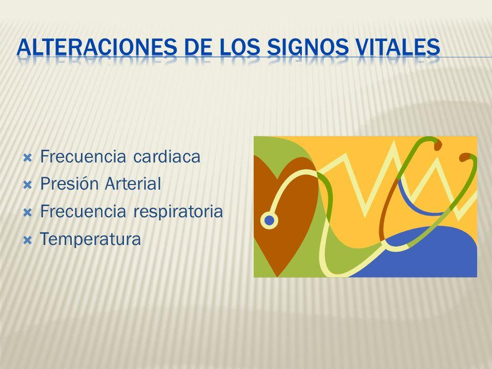 Frecuencia cardiaca Presión Arterial Frecuencia respiratoria Temperatura