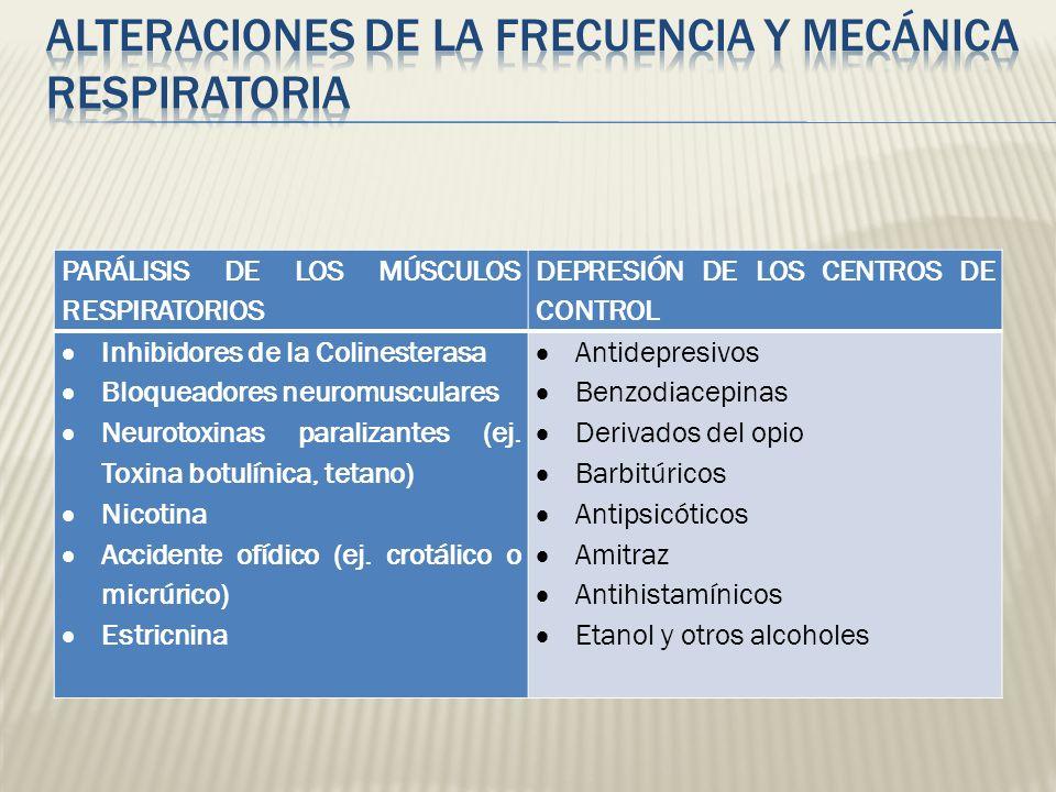 PARÁLISIS DE LOS MÚSCULOS RESPIRATORIOS DEPRESIÓN DE LOS CENTROS DE CONTROL Inhibidores de la Colinesterasa Bloqueadores neuromusculares Neurotoxinas