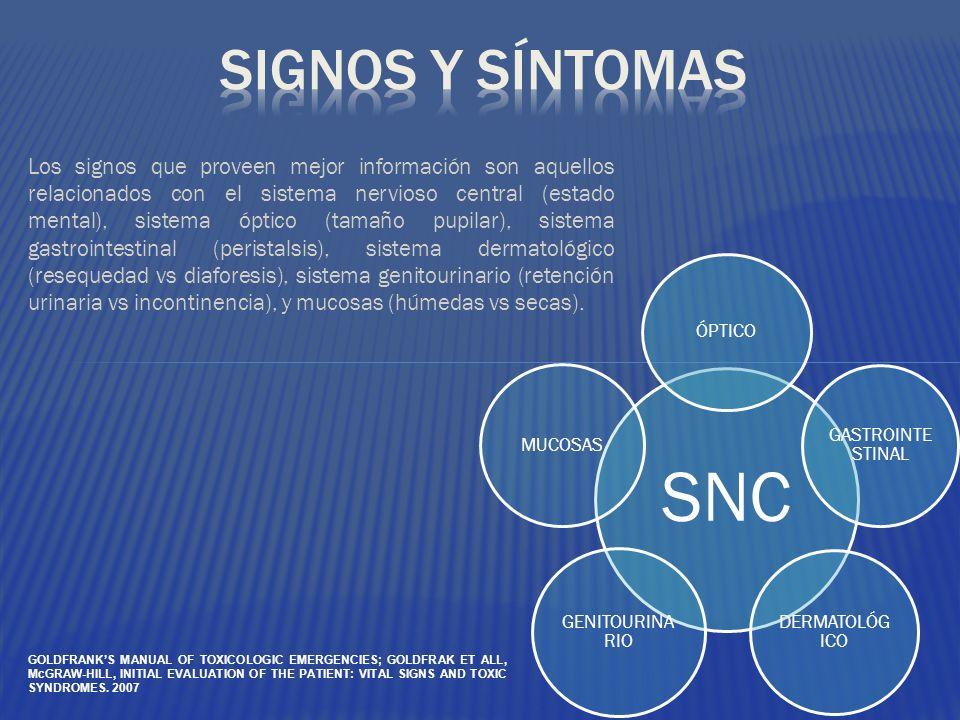 Los signos que proveen mejor información son aquellos relacionados con el sistema nervioso central (estado mental), sistema óptico (tamaño pupilar), s