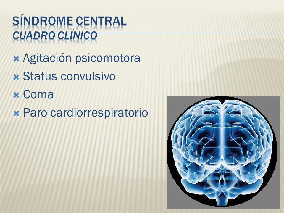 Agitación psicomotora Status convulsivo Coma Paro cardiorrespiratorio