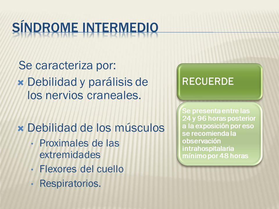 Se caracteriza por: Debilidad y parálisis de los nervios craneales. Debilidad de los músculos Proximales de las extremidades Flexores del cuello Respi
