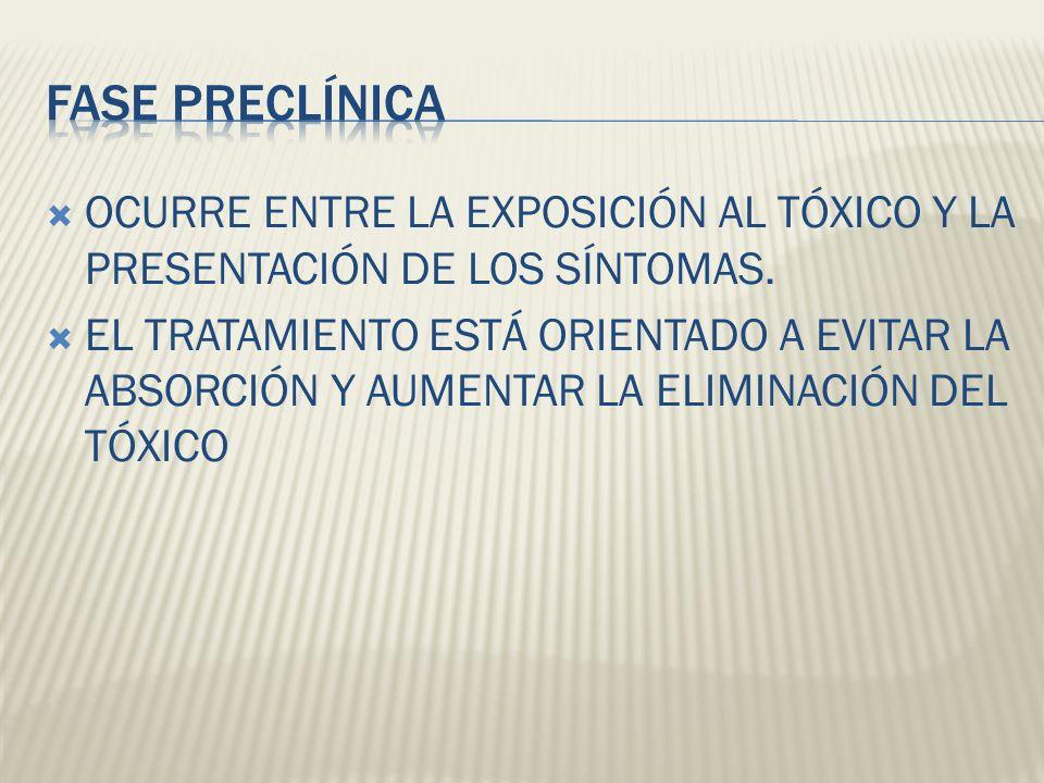 OCURRE ENTRE LA EXPOSICIÓN AL TÓXICO Y LA PRESENTACIÓN DE LOS SÍNTOMAS. EL TRATAMIENTO ESTÁ ORIENTADO A EVITAR LA ABSORCIÓN Y AUMENTAR LA ELIMINACIÓN