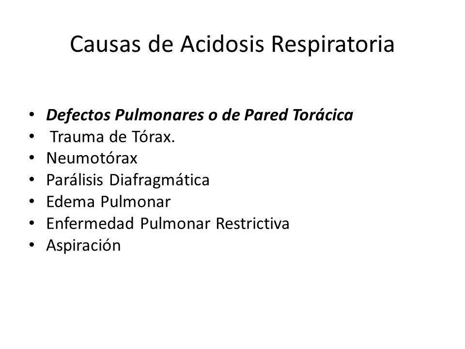 Causas de Acidosis Respiratoria Defectos Pulmonares o de Pared Torácica Trauma de Tórax. Neumotórax Parálisis Diafragmática Edema Pulmonar Enfermedad