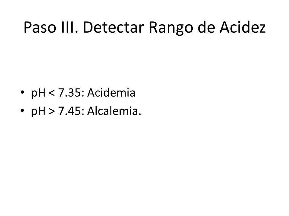 Paso III. Detectar Rango de Acidez pH < 7.35: Acidemia pH > 7.45: Alcalemia.