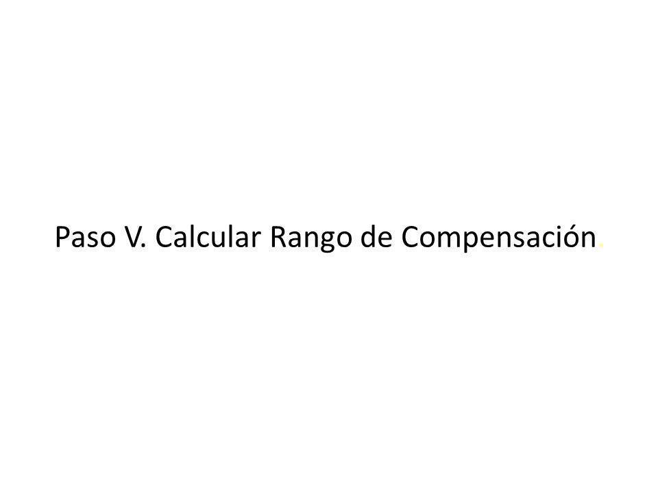 Paso V. Calcular Rango de Compensación.