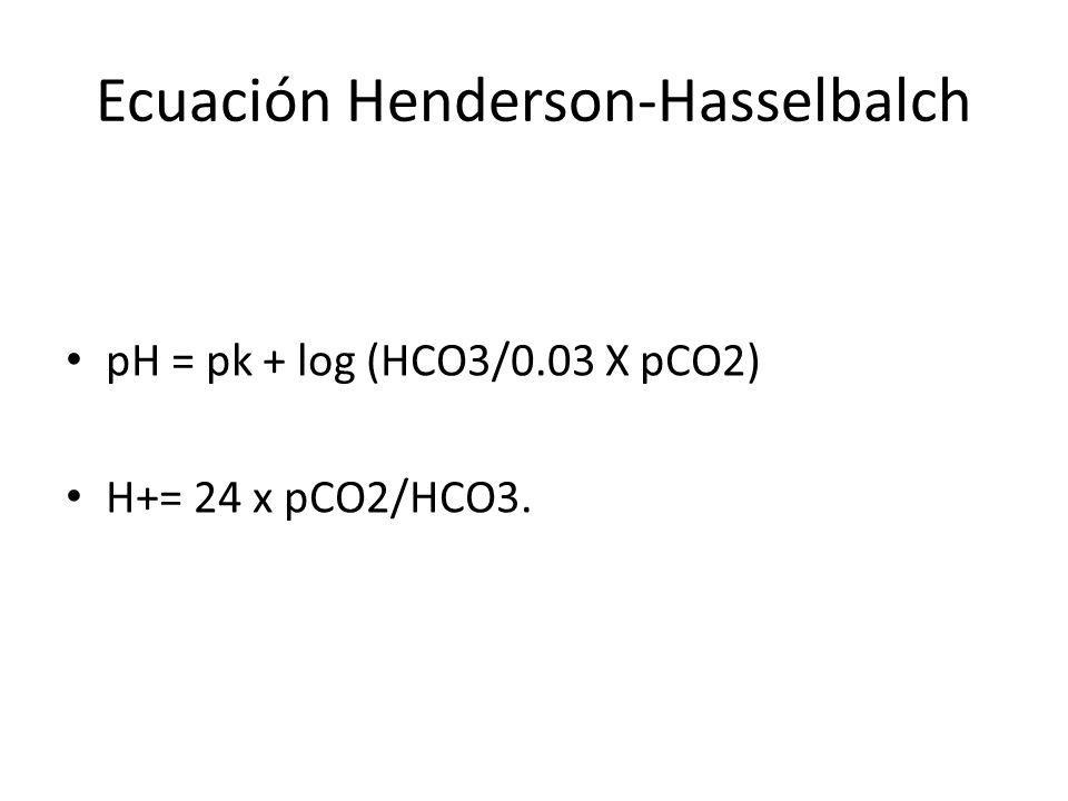 El Mantra pH = pk + log HCO3/CO2 Acidez = Bicarbonato / Dióxido de carbono Posibilidades: Aumento de bicarbonato: Alcalosis metabólica Baja de bicarbonato: Acidosis metabólica Aumento de CO2: Acidosis respiratoria Baja de CO2: Alcalosis respiratoria.
